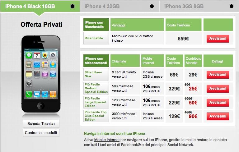 Costo Del Iphone